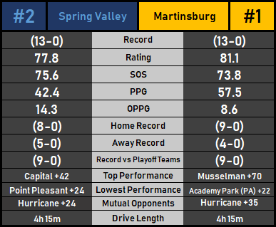 MartinsburgSpringValley