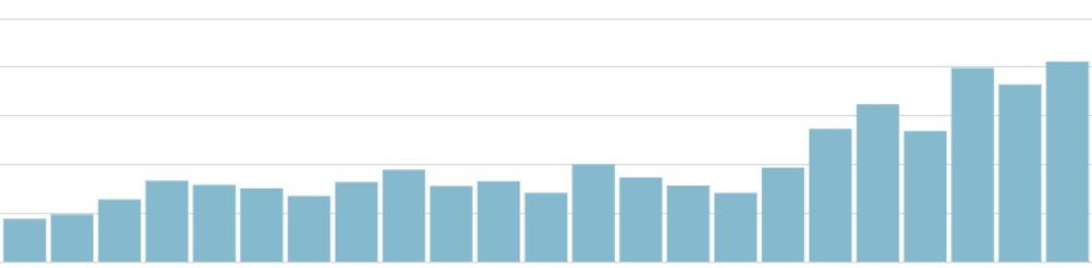 サイト統計情報_‹_Coarse_Paper_—_WordPress