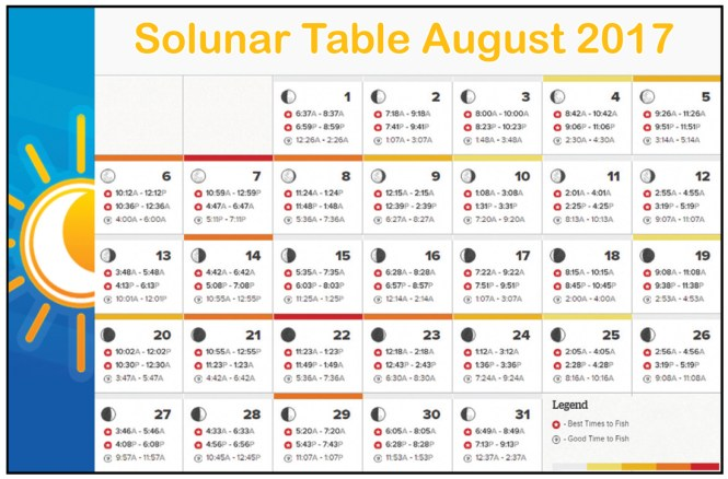 solunar calendar for june | Printable Calendar 2019