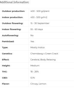Chemdog add info