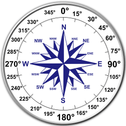 compass rose 3