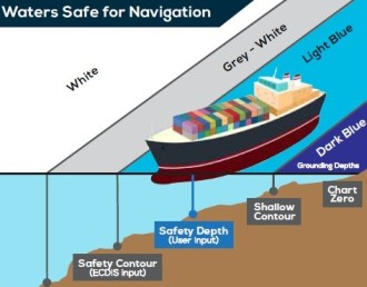 passage planning boat ship yacht chart gps chartplotter 5