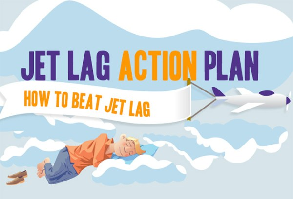 Jet lag: What is it and why do you get it?
