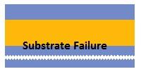 SubstrateFailure