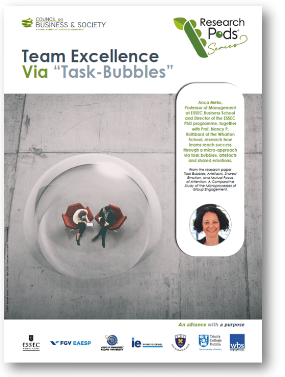 Skills, KPIs and incentive are macro factors for project team success – so why do projects still fail? Research into Team Excellence via Task Bubbles focuses on the micro factors that may well make the difference.