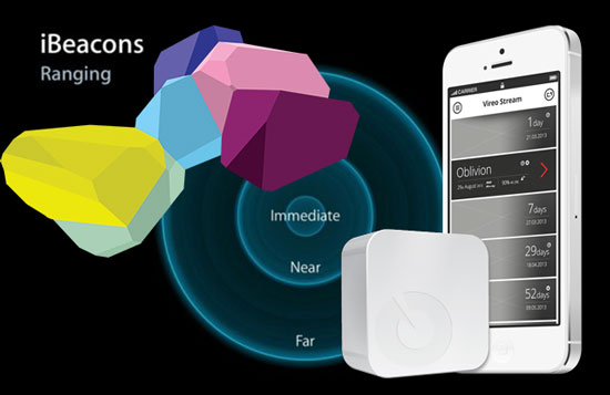 Photo of iBeacons, o NFC da Apple