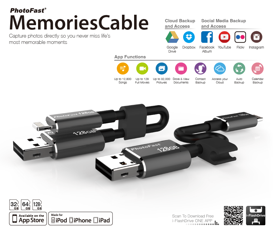 Photo of Review, MemoryCable USB 3.0