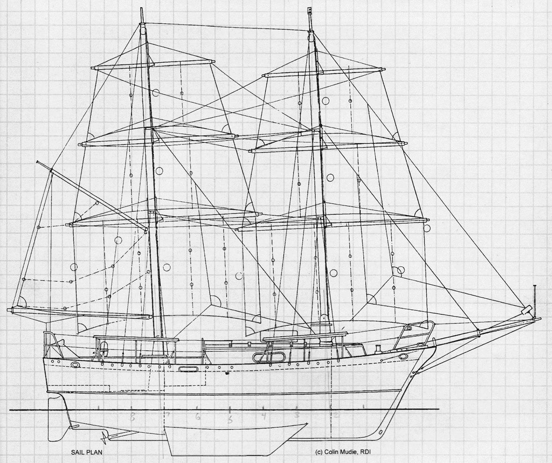 Scaled Ship Replicas