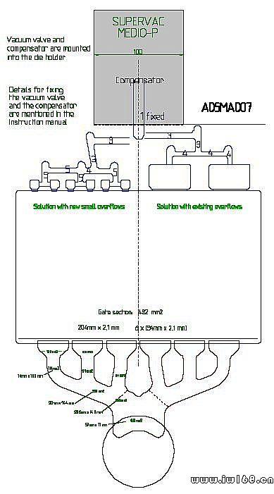 真空壓鑄模具設計方案探討|模具設計 - Coccad.com