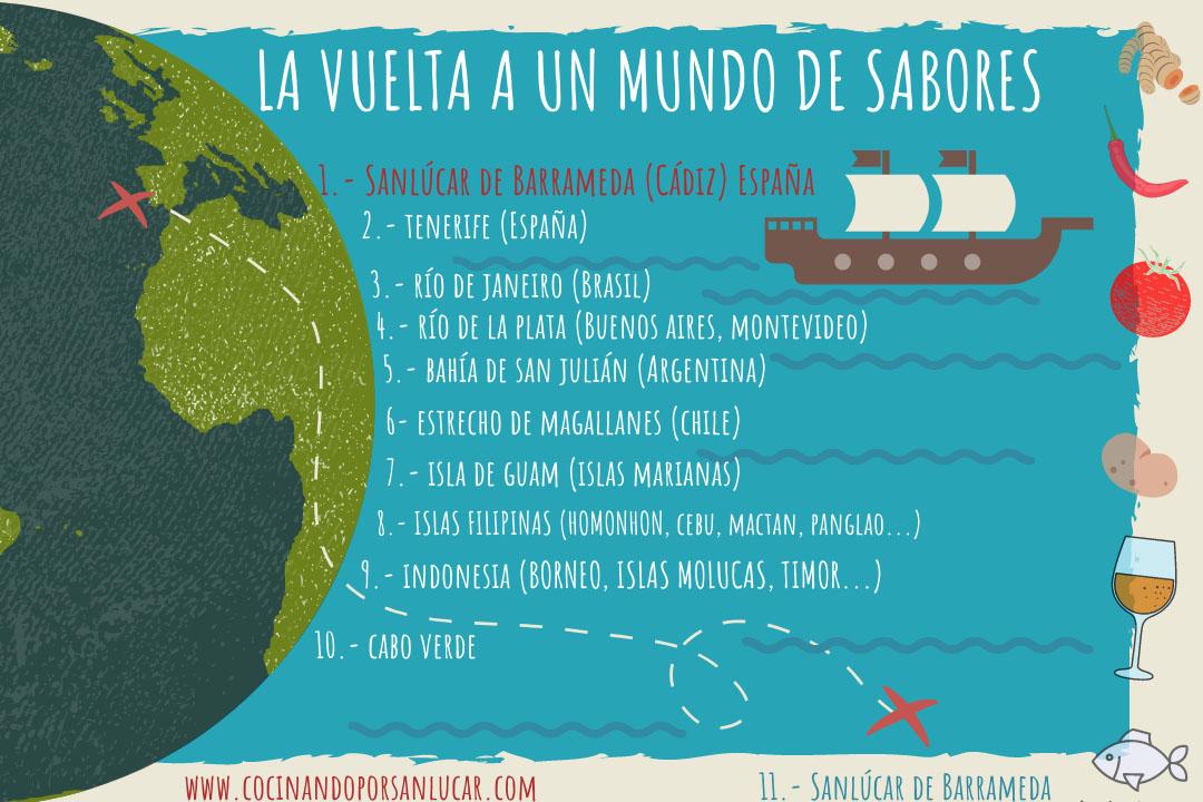 11.- La vuelta a un mundo de sabores. Sanlúcar de Barrameda.