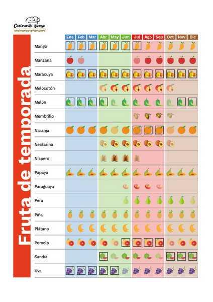 Calendario Frutas y verduras 2019 - 2 de 4