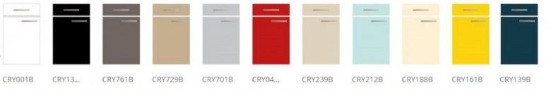 Colores paneles de cocina