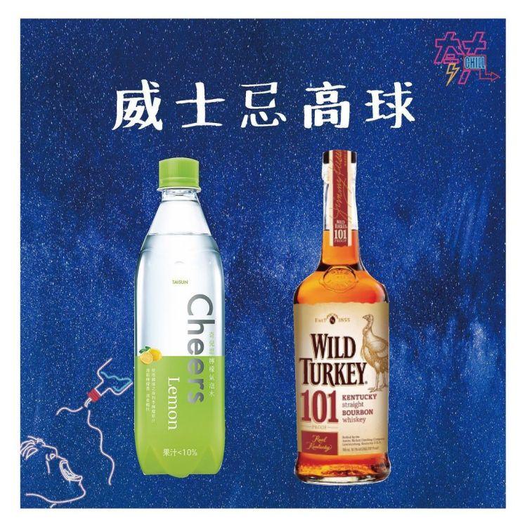 派對調酒 - whiskey highball