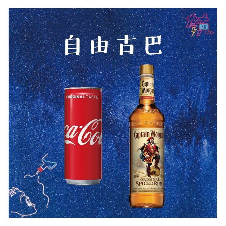 派對調酒 - 自由古巴