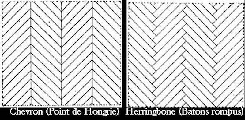 Chevron vs. Herringbone Wood Floors diagram