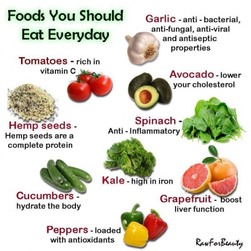 Alkinaline Diet