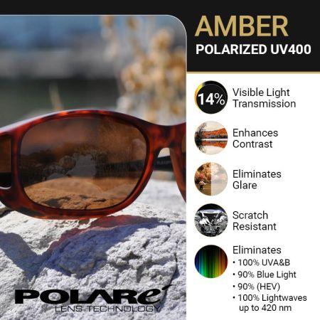 Amber Lenses for Fitover Sunglasses