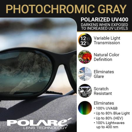UV Activated Polarized Photochromic Gray Lens
