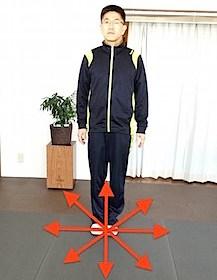方角ステップ基本姿勢全方向
