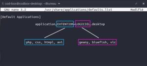Ubuntu set Default extension