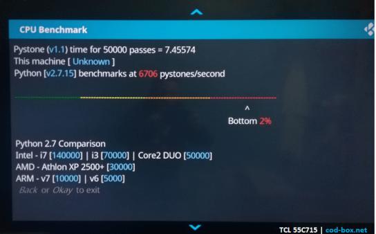 Benchmark TCL C715 Kodi I CPU