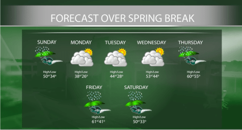 Courier Buzz: Spring Break weather and travel options, and don't forget to vote!