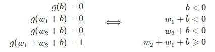 Rețele neurale - Funcția AND