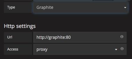 Configure Graphite