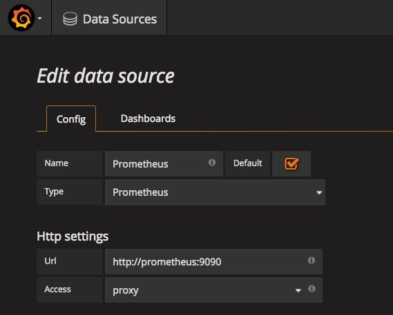 Grafana: Prometheus Data Source