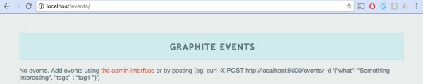 Graphite: events