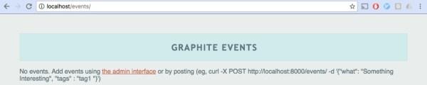 Graphite: events