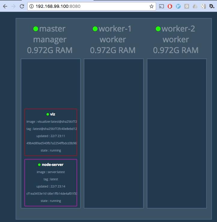 One instance of node server