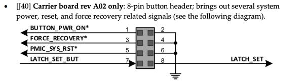 Jetson Nano A02 power pins