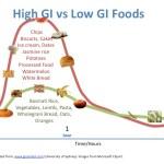 GI-Foods-7-Health