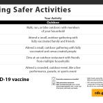 outdoor_activities_guidelines_cdc_apr_27