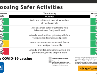 outdoor_activities_guidelines_cdc_apr_27
