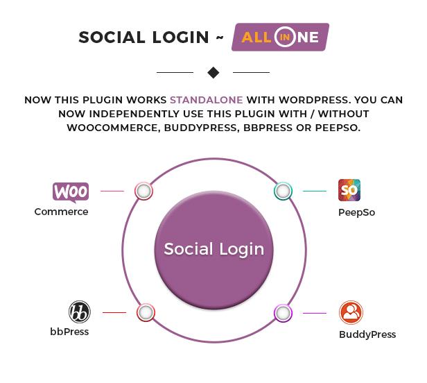 social login all in one