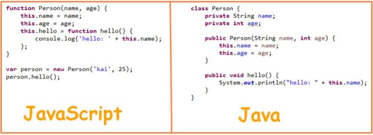 JavaScript là ngôn ngữ lập trình hướng đối tượng (OOP)