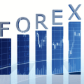 Forex Trading Chain Tutorial: Part-1