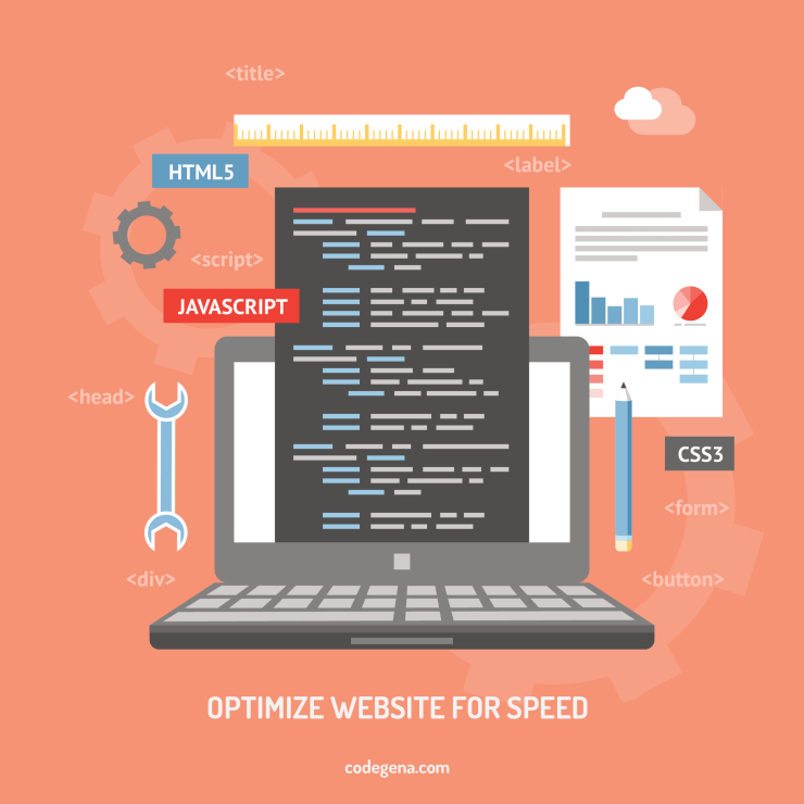 Optimize Website Files With Pagespeed Insights - Codegena
