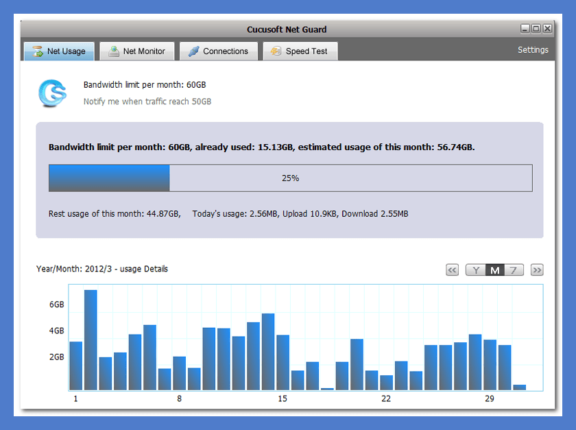 Cucusoft Net Guard is the best free app to monitor your network usage.