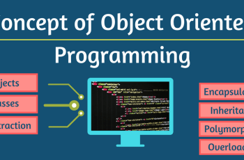 Introduction To Object Oriented Programming and Classes