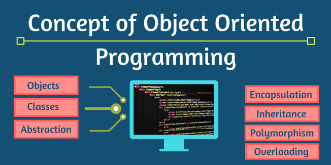 Introduction To Object Oriented Programming and Classes - Deep Learning, design development, ES6, Ethical Hacking, Firebase framework, HTML, HTML5, instantly worldwide, Java, JavaScript, jQuery, Machine Learning, MongoDB, MySQL, Node.js, NodeJS, Photoshop, PHP Programming, Python, React Redux scratch