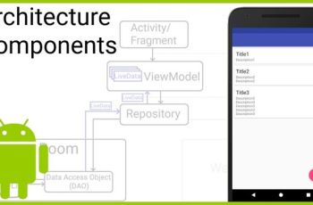 Overview Of Android Architecture Components With Examples