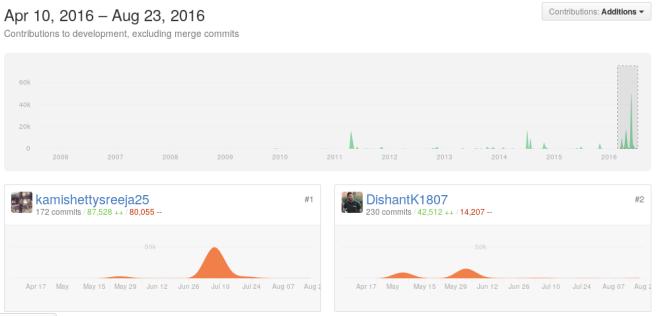 Screenshot from 2016-08-23 13:17:53
