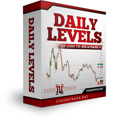 daily levels software box