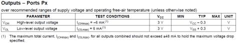 Microcontroller GPIO Protection Tutorial
