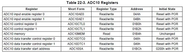 MSP430 ADC Tutorial (4/5)