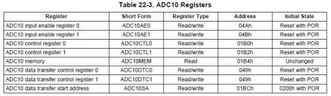 MSP430 ADC Tutorial C Code Examples