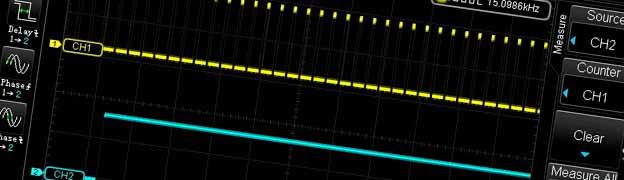C2000 Solar MPPT tutorial